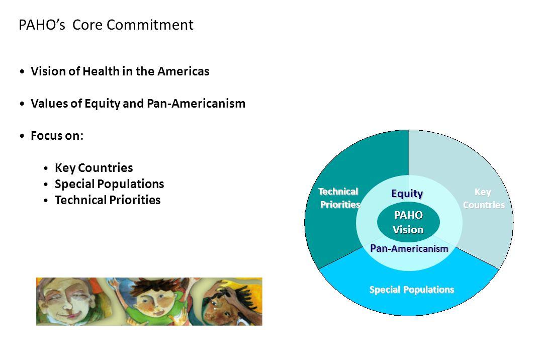 PAHO's Core Commitment