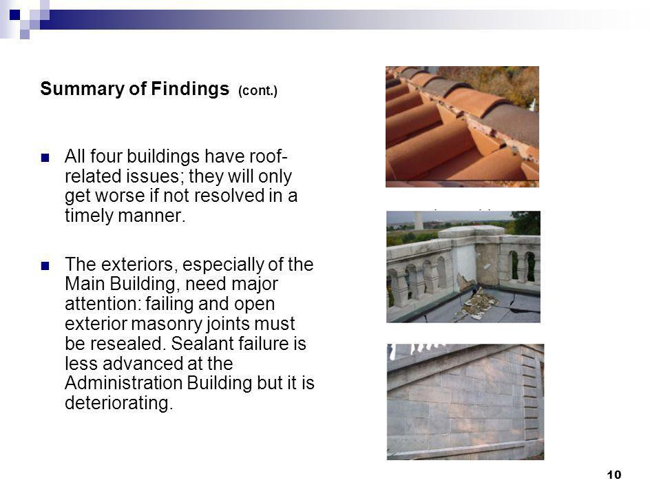 Summary of Findings (cont.)