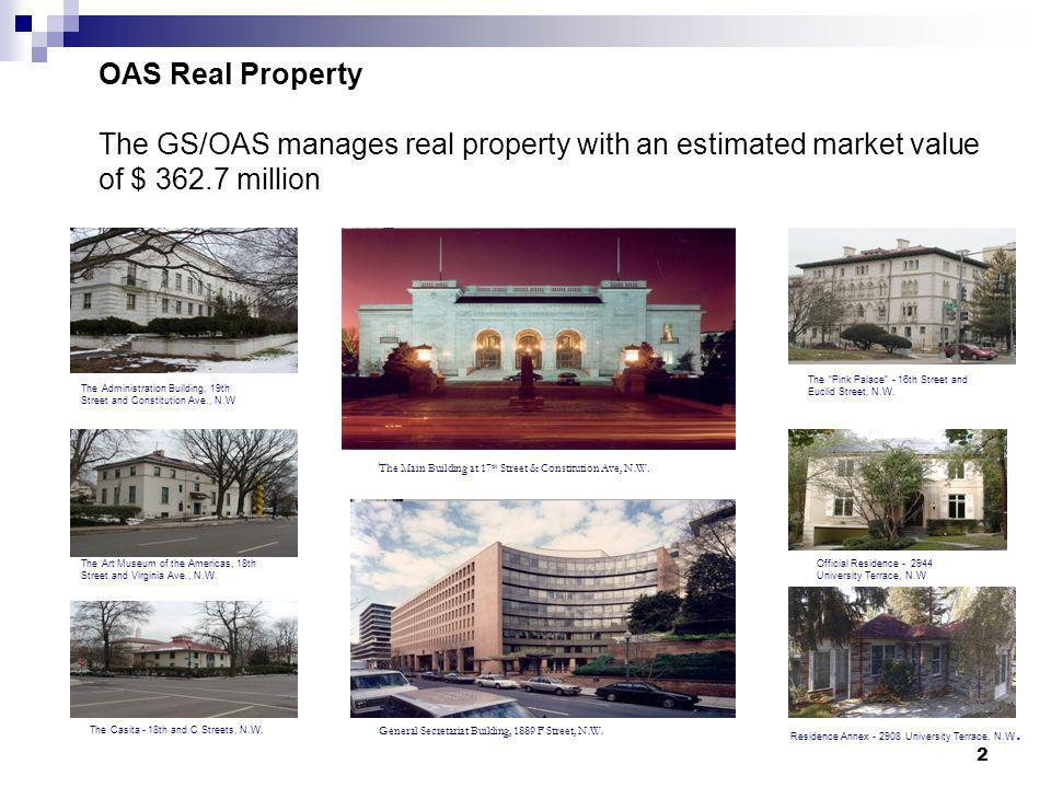 OAS Real Property The GS/OAS manages real property with an estimated market value of $ 362.7 million
