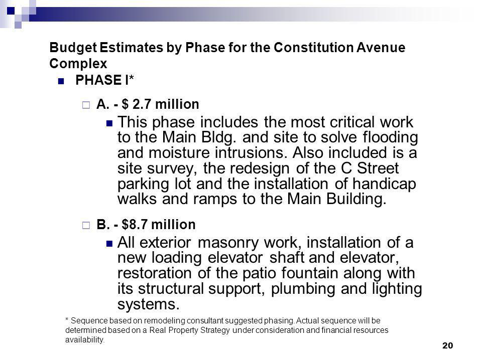 Budget Estimates by Phase for the Constitution Avenue Complex