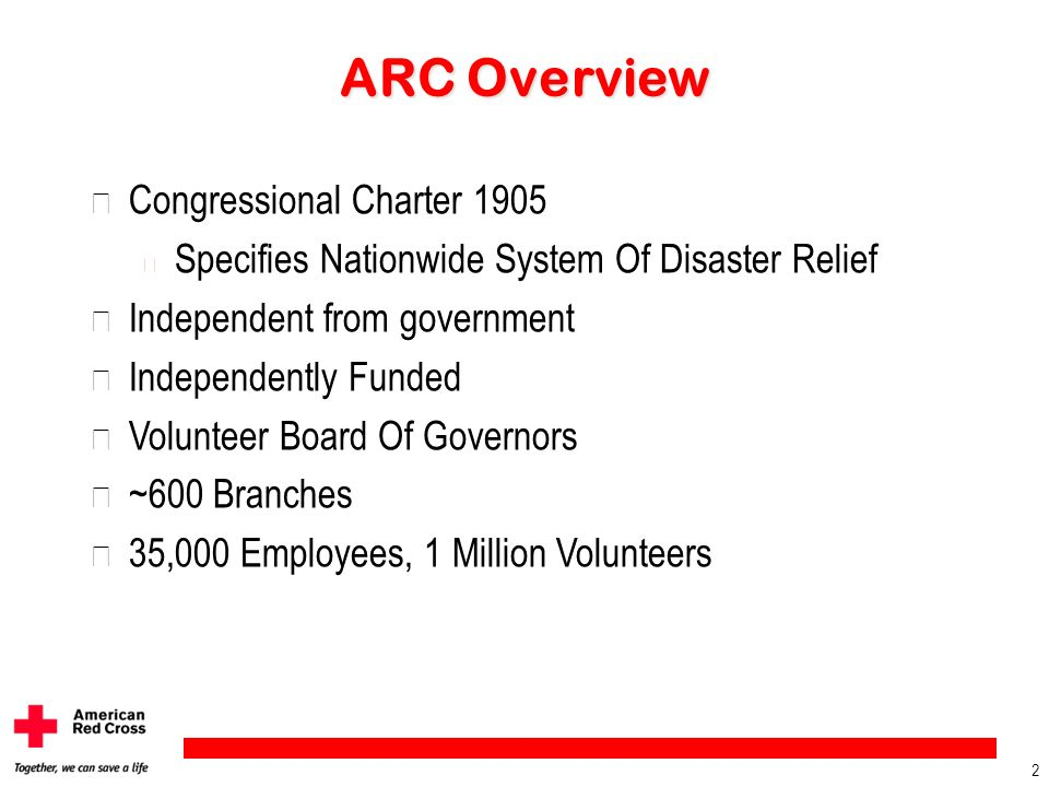 ARC Overview Congressional Charter 1905