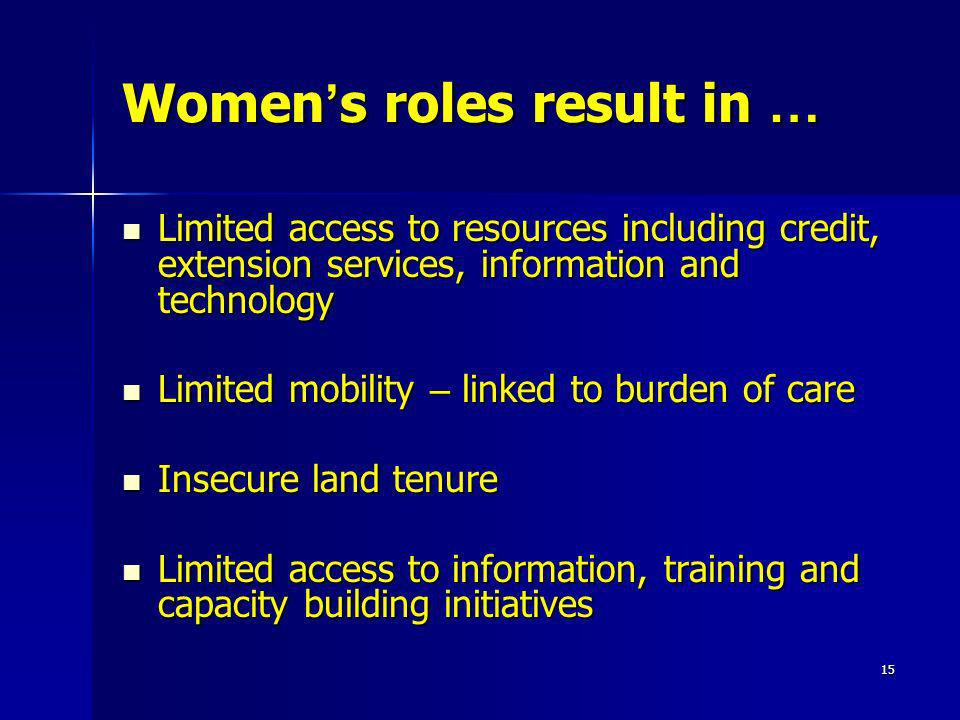 Women's roles result in …