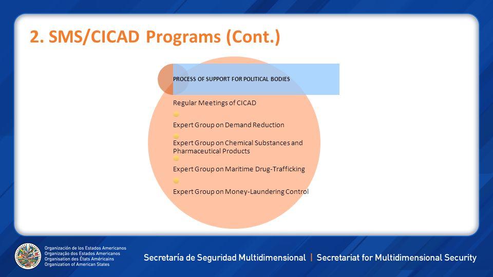 2. SMS/CICAD Programs (Cont.)