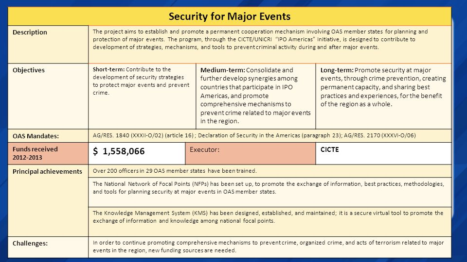 Security for Major Events