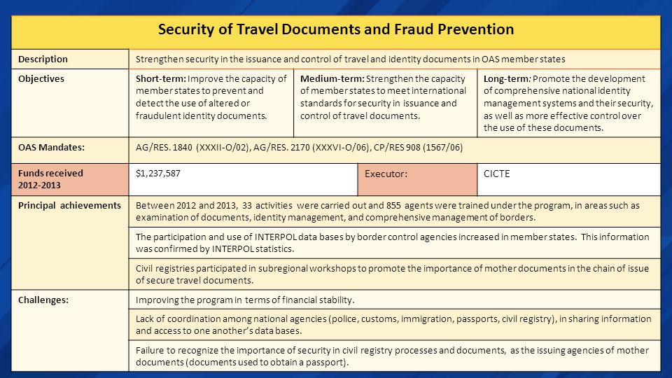 Security of Travel Documents and Fraud Prevention