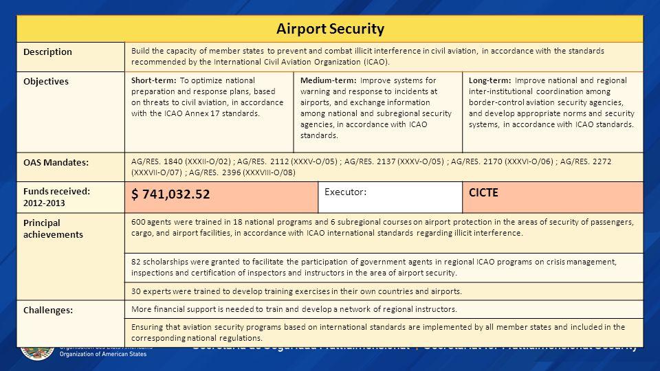 Airport Security $ 741,032.52 CICTE Executor: Description Objectives