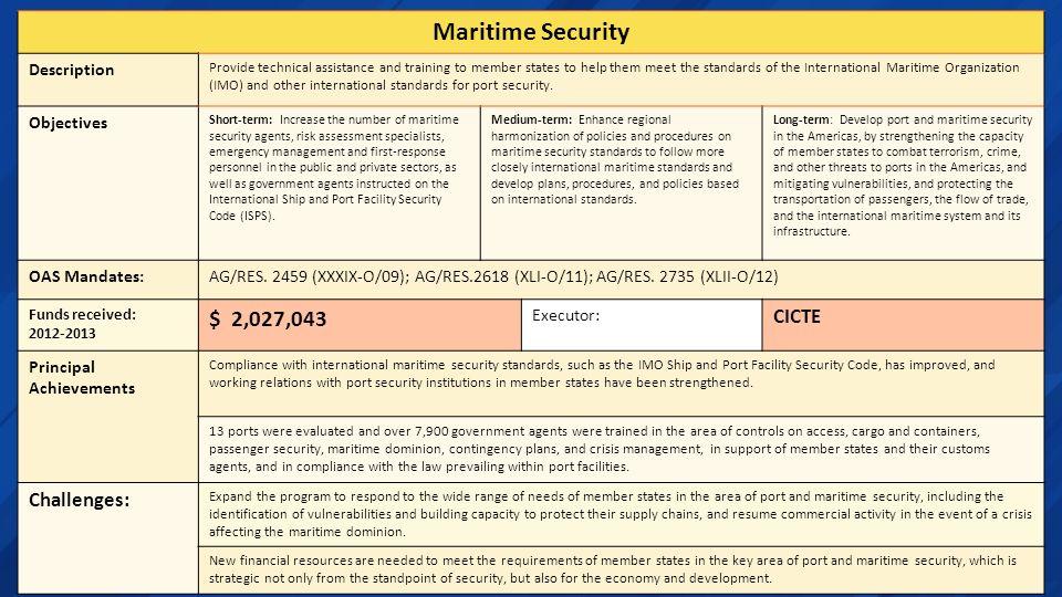 Maritime Security $ 2,027,043 CICTE Challenges: Description Objectives