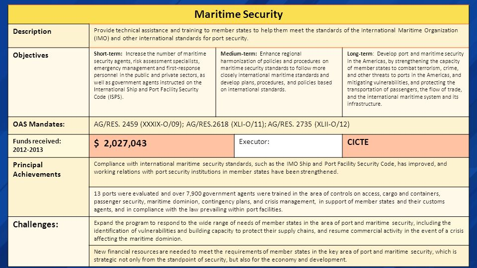Maritime Security $ 2,027,043 CICTE Challenges: Description Objectives