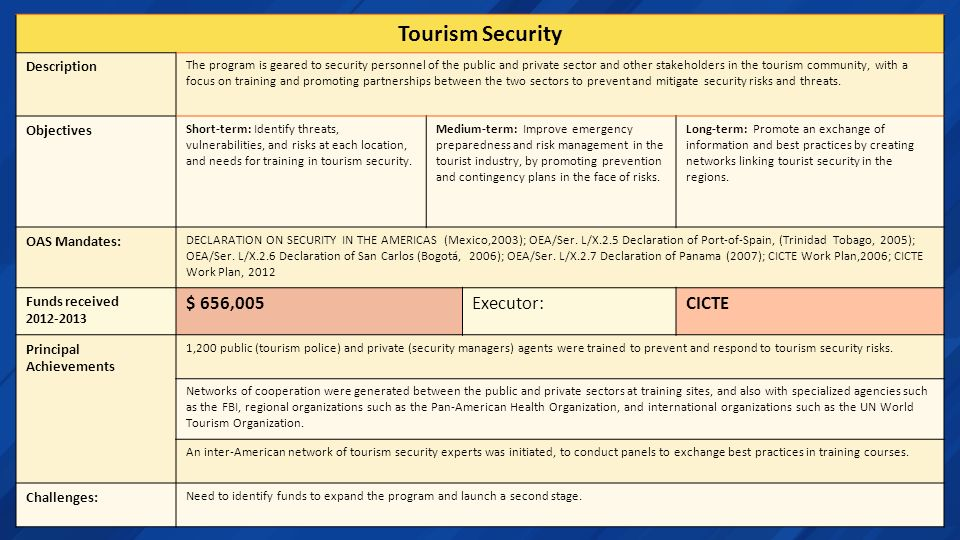 Tourism Security $ 656,005 Executor: CICTE Description Objectives