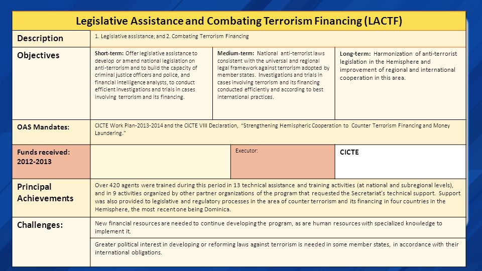 Legislative Assistance and Combating Terrorism Financing (LACTF)
