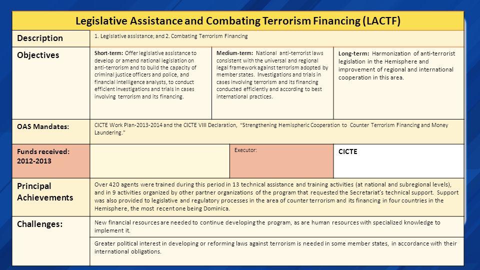Legislative Assistance and Combating Terrorism Financing (LACTF)