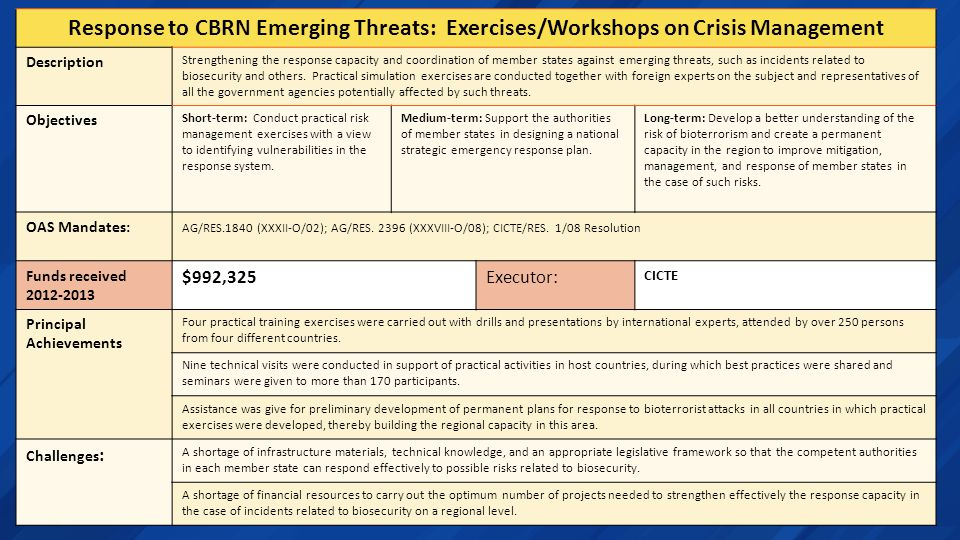 Response to CBRN Emerging Threats: Exercises/Workshops on Crisis Management