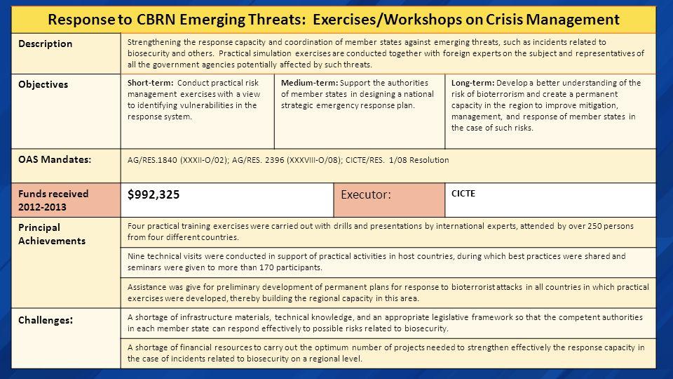 Response to CBRN Emerging Threats: Exercises/Workshops on Crisis Management