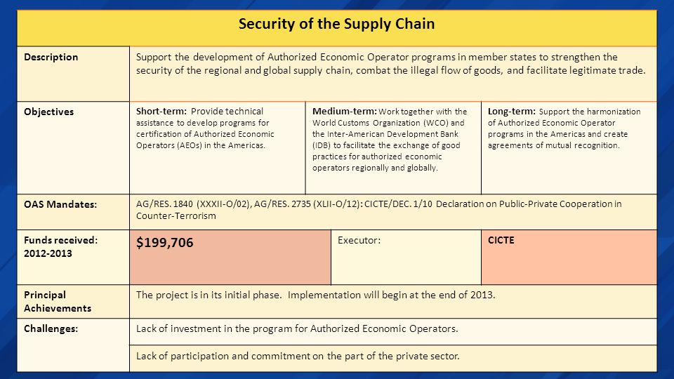 Security of the Supply Chain