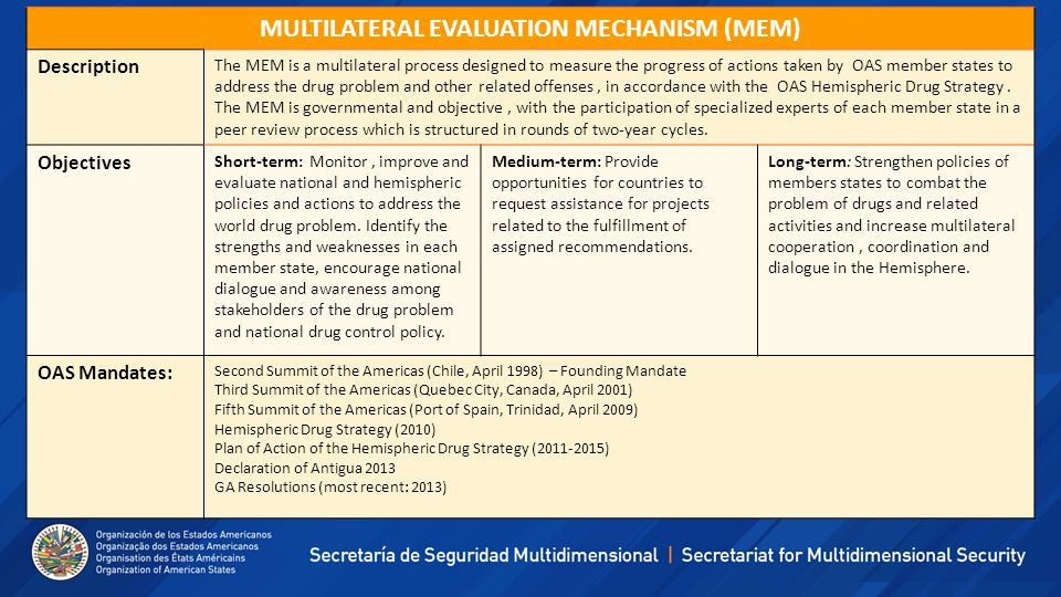 MULTILATERAL EVALUATION MECHANISM (MEM)