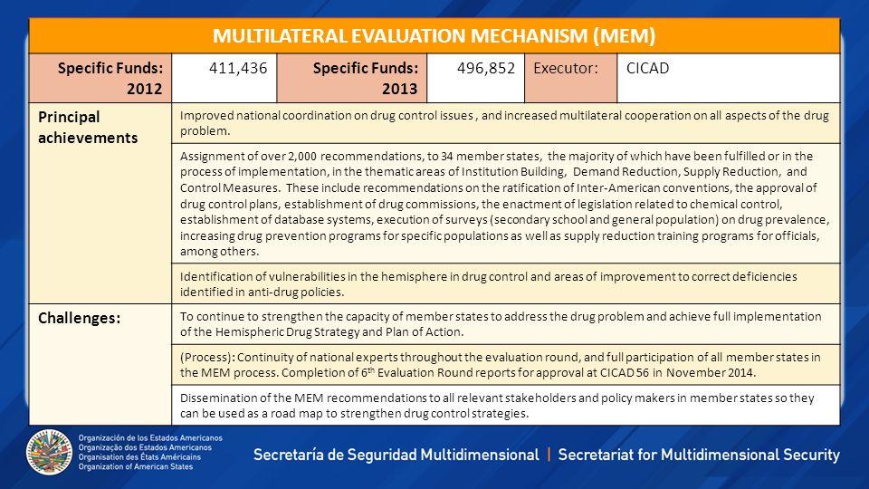 MULTILATERAL EVALUATION MECHANISM (MEM)
