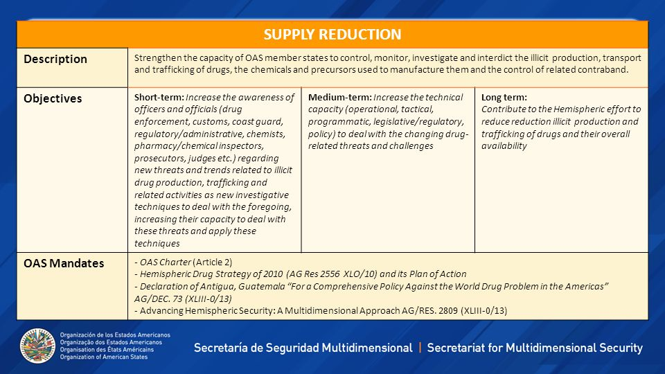 SUPPLY REDUCTION Description Objectives OAS Mandates
