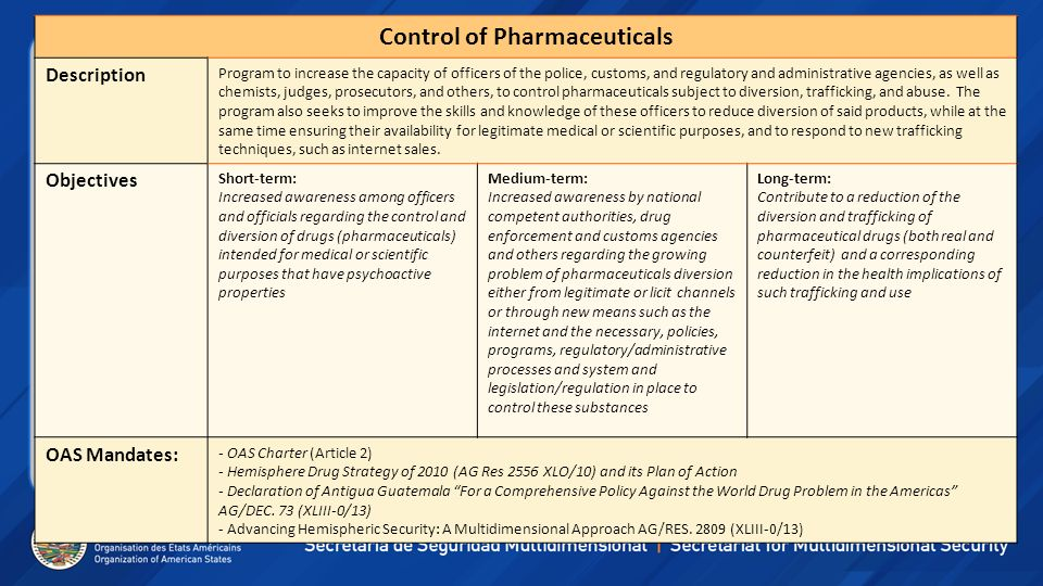 Control of Pharmaceuticals