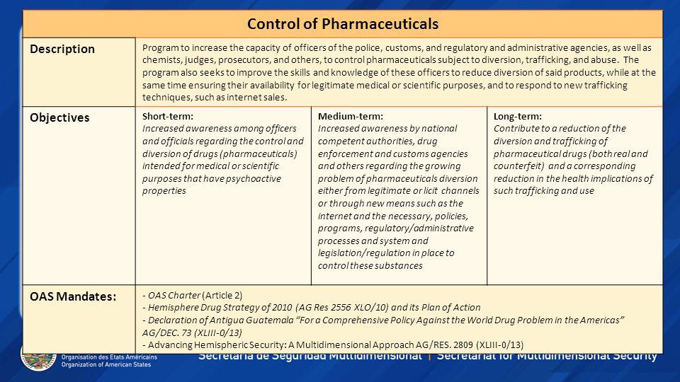 Control of Pharmaceuticals