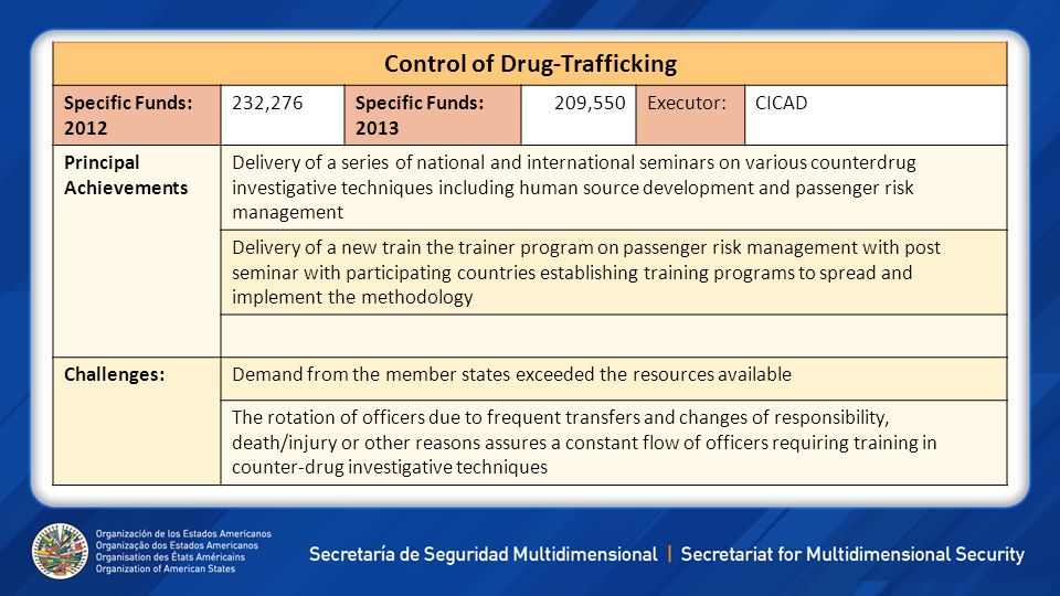 Control of Drug-Trafficking