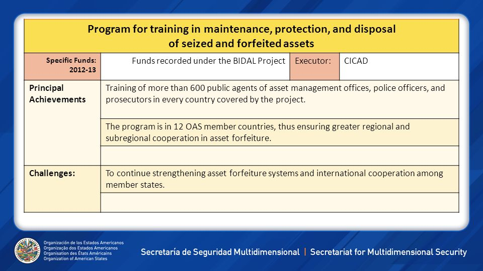 Program for training in maintenance, protection, and disposal