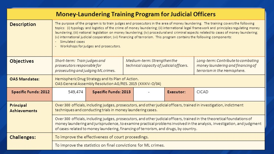 Money-Laundering Training Program for Judicial Officers