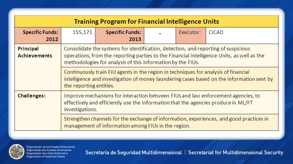 Training Program for Financial Intelligence Units