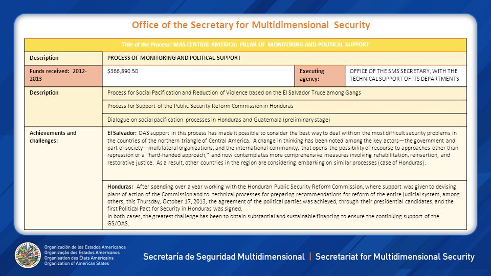 Office of the Secretary for Multidimensional Security
