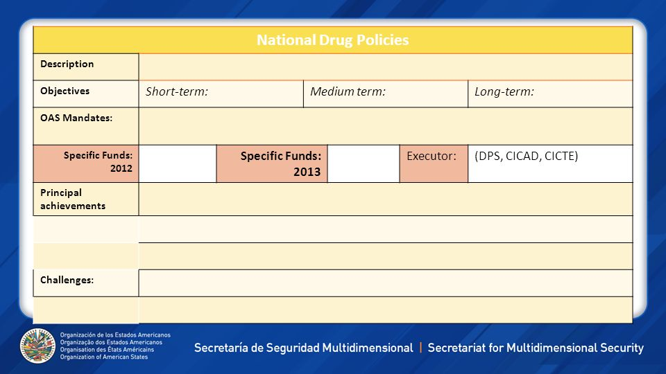 National Drug Policies