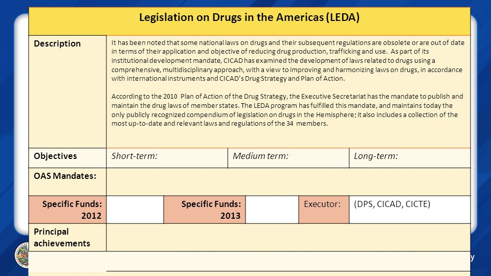 Legislation on Drugs in the Americas (LEDA)