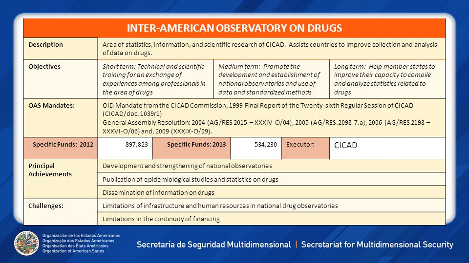 INTER-AMERICAN OBSERVATORY ON DRUGS