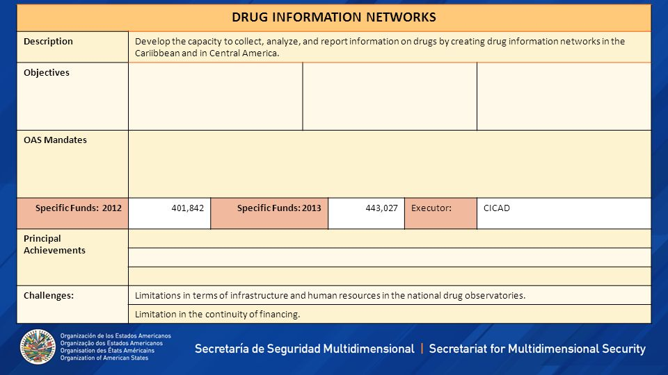DRUG INFORMATION NETWORKS