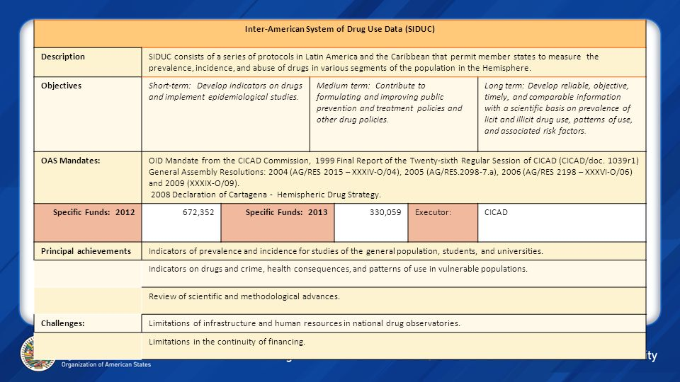Inter-American System of Drug Use Data (SIDUC)