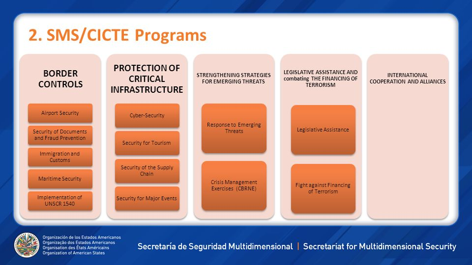 2. SMS/CICTE Programs PROTECTION OF CRITICAL INFRASTRUCTURE