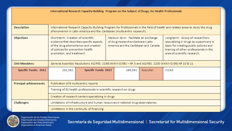 International Research Capacity-Building Program on the Subject of Drugs, for Health Professionals