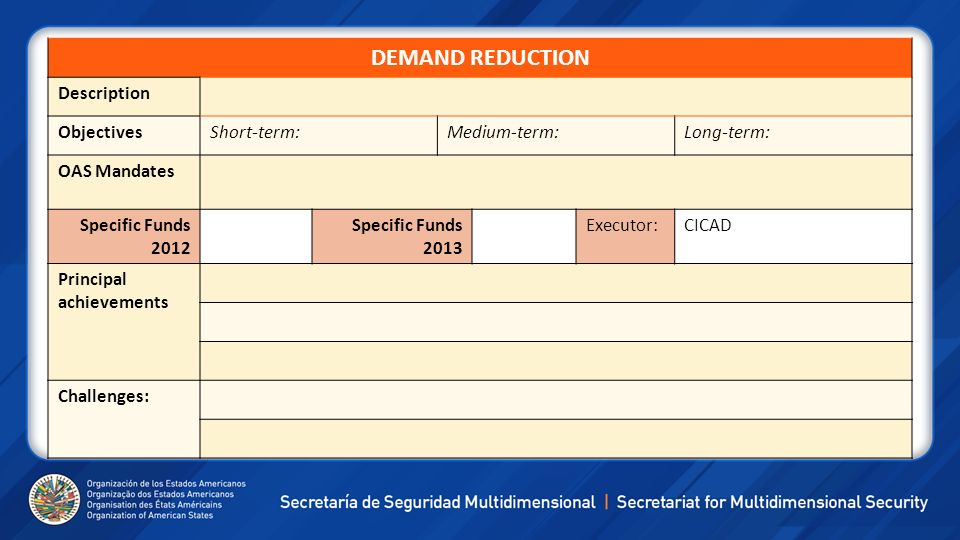 DEMAND REDUCTION Description Objectives Short-term: Medium-term: