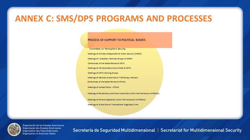 ANNEX C: SMS/DPS PROGRAMS AND PROCESSES