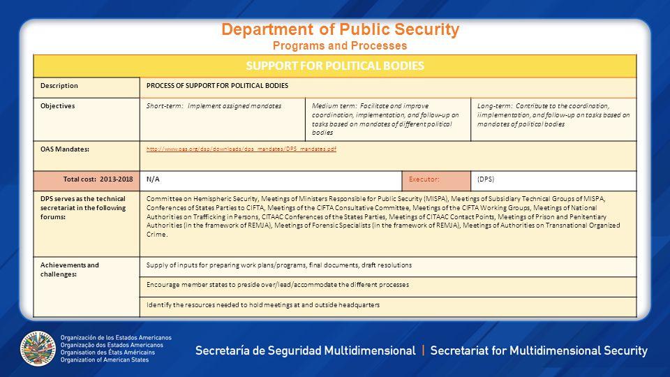 Department of Public Security