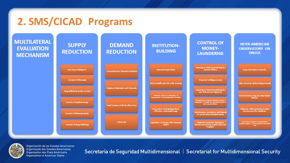 2. SMS/CICAD Programs MULTILATERAL EVALUATION MECHANISM