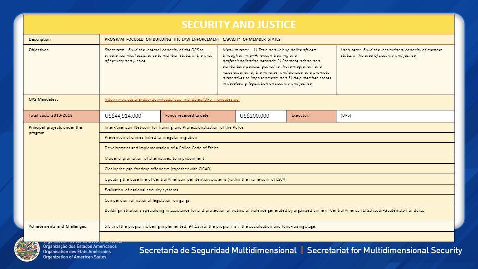 SECURITY AND JUSTICE US$44,914,000 US$200,000 Description