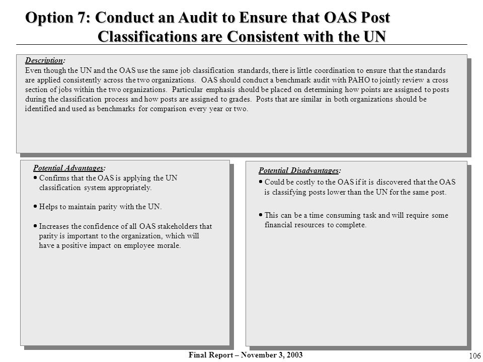 Option 7: Conduct an Audit to Ensure that OAS Post