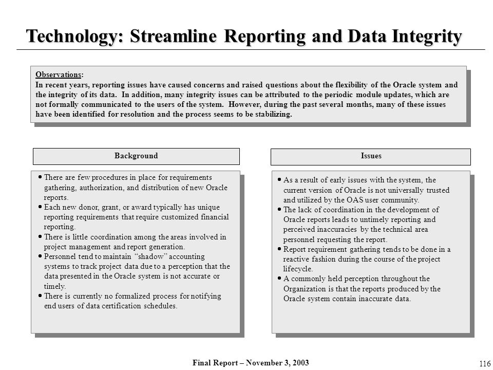 Technology: Streamline Reporting and Data Integrity