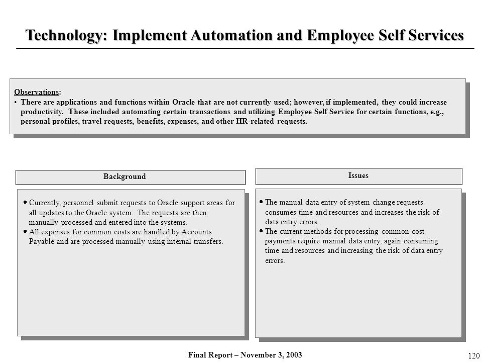 Technology: Implement Automation and Employee Self Services