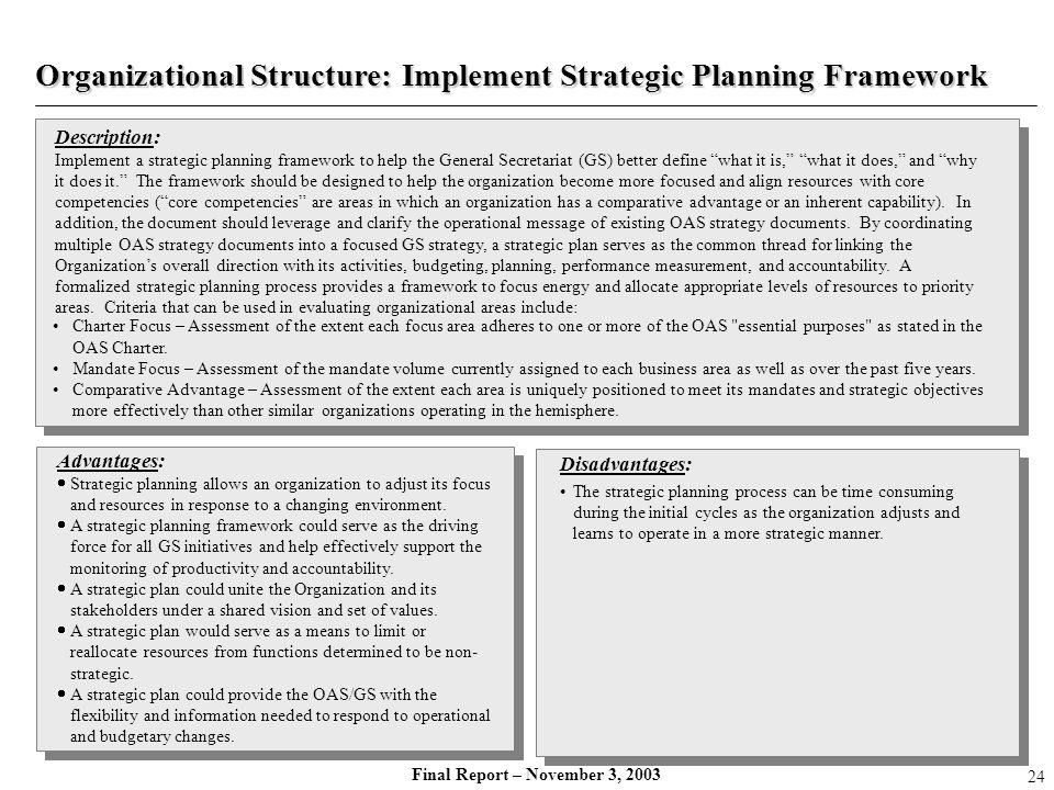 Organizational Structure: Implement Strategic Planning Framework