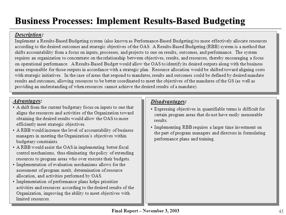 Business Processes: Implement Results-Based Budgeting
