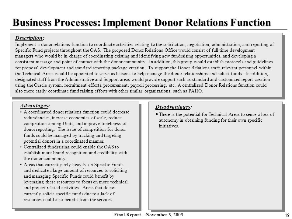 Business Processes: Implement Donor Relations Function