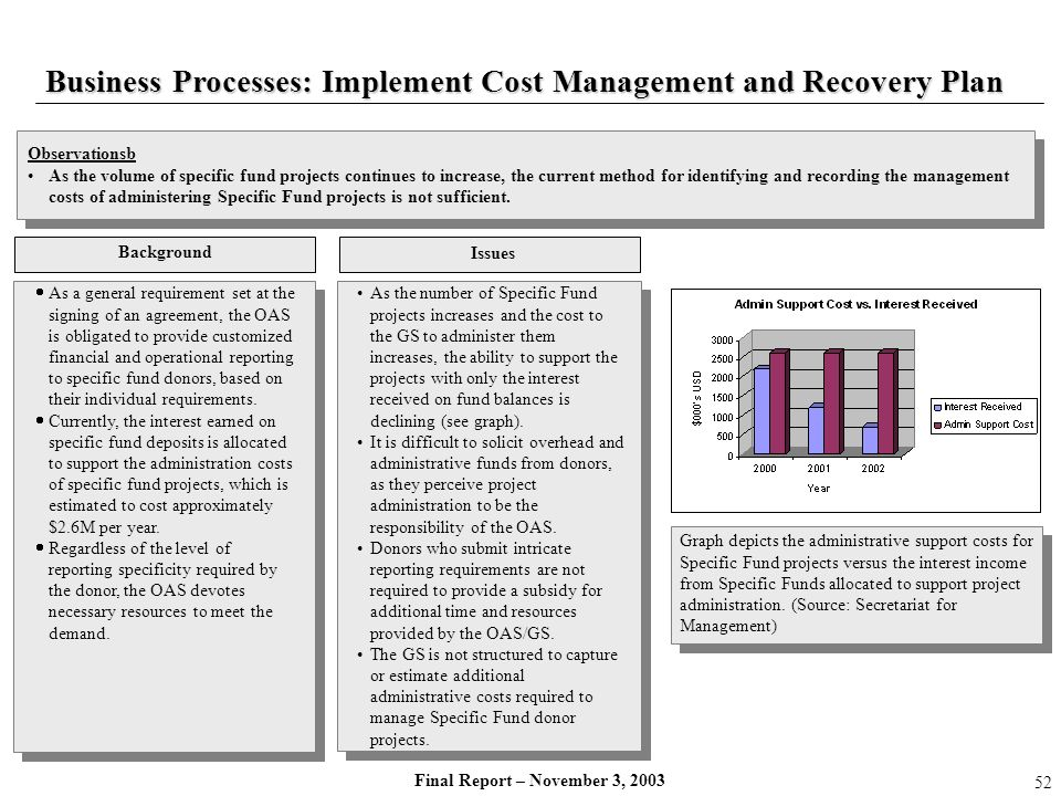 Business Processes: Implement Cost Management and Recovery Plan