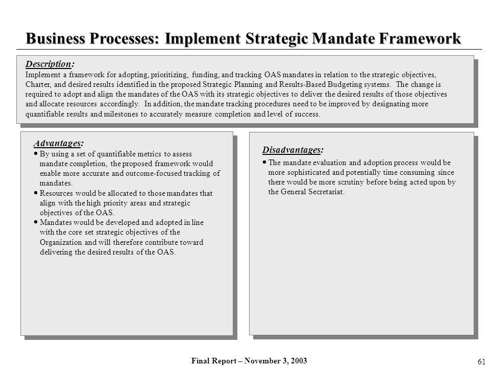 Business Processes: Implement Strategic Mandate Framework