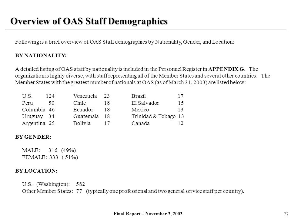 Overview of OAS Staff Demographics