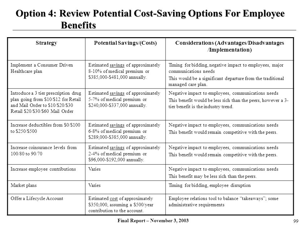Option 4: Review Potential Cost-Saving Options For Employee Benefits